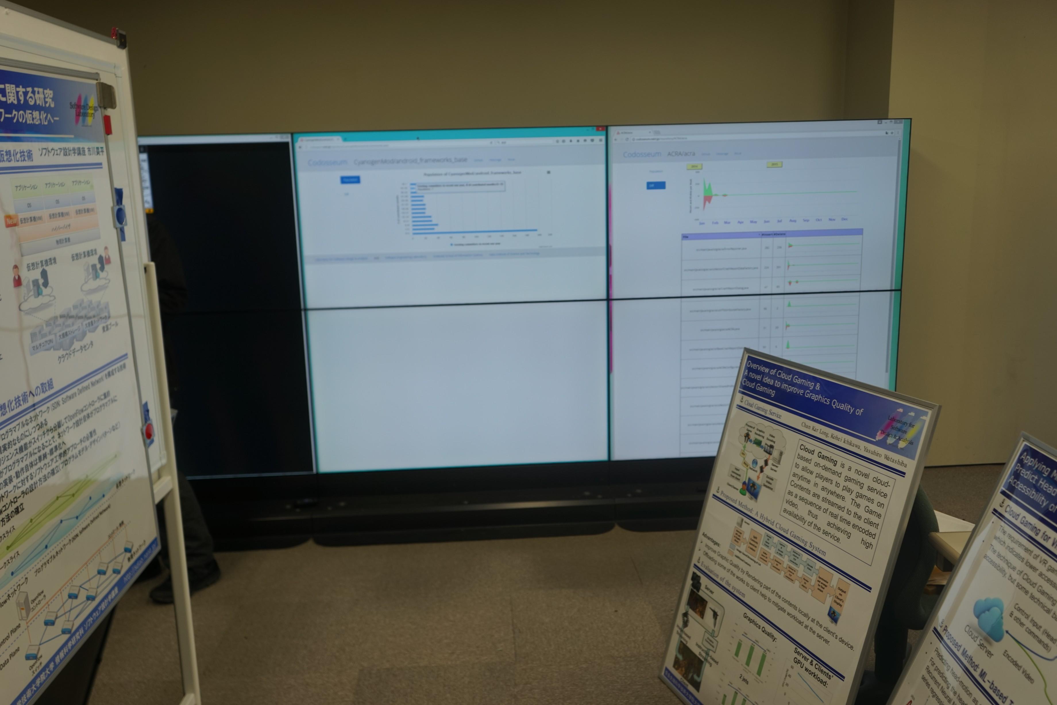 この研究室の目玉の巨大モニター。